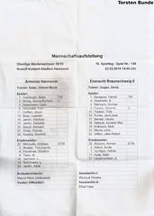 003 (torsten.bunde) Tags: 2mannschaft bischofshol braunschweig btsveintracht deutschland hannover lahmannhügel leonheesmann niedersachen oberliga rudolfkalweitstadion svarminiahannover