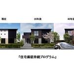 オブジェクト指向でプログラム化された持続的な住宅の写真