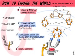 How to change the world or just your small corner of it (Claudio Nichele (@jihan65 on Twitter)) Tags: change purpose sketchnotes sketchnote sketchbook digital drawing