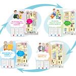 集合住宅における「新しい住まいの形」の写真