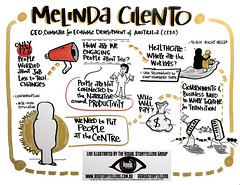 Ci2019_Day 2_Melinda Cilento_Small