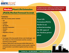 Nuclear Plant Life Extension (PLEX) Market, Size, Trends, Share, and Forecast to 2030 (charanjitaark) Tags: nuclearplantlifeextensionplexmarket energyandpowermarketnuclearenergymarket plexmarket globalnuclearplexmarketplexmarketgrowth