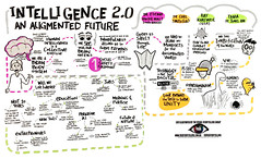Ci2019_Day 3_Intelligence 2.0 - An Augmented Future_Small