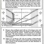 Walter Russell Chart (71)