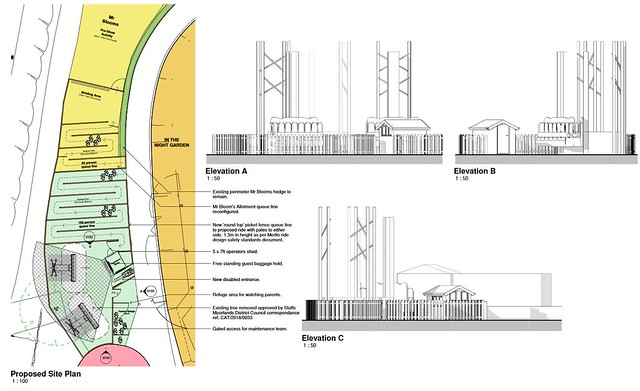 Site Plan with Elevations