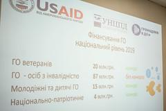 1 (84) (UNDP in Ukraine) Tags: undpukraine ukraine civilsociety civicactivism civicengagement civicliteracy ecalls youth