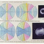 Walter Russell Chart (12)