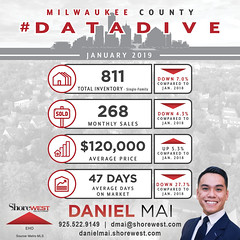 Daniel Mai Shorewest Realtors January Data Dive (Daniel Mai Shorewest, REALTORS) Tags: daniel mai shorewest realtors houses for sale properties homes real estate by in milwaukee sales com buy with sell home property sqft bedrooms baths brookfield brown deer butler cudahy fox point franklin glendale greendale greenfield hales corners hartland menomonee falls new berlin oak creek muskego oconomowoc pewaukee racine river hills saint francis south sussex verona wales waukesha wauwatosa west allis whitefish bay eagle dousman okauchee lake