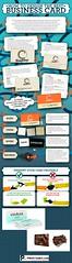Print Custom Business Cards Online (printearly) Tags: print custom business cards online