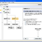 Webアプリケーション開発基盤の写真