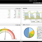 Webアクセス解析 ASPサービスの写真