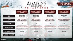 Assassins-Creed-III-Remastered-220319-001