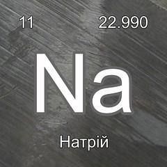 Хімічні елементи Натрій InterNetri Na Ukraine