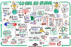 Ci2019_Day 1_Go Girl Go Globa_Smalll
