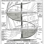 Walter Russell Chart (68)