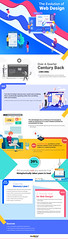 Evolution-of-web-design (jayshahfullestop) Tags: infographic evolution web design development