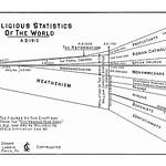 Clarence Larkin Charts(70)