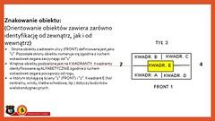 INSARAG_system znakowania
