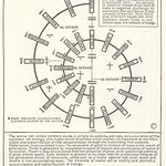 Walter Russell Chart (112)