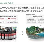 発展途上国に向けた環境改善ソリューションの写真