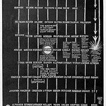Walter Russell Chart (37)