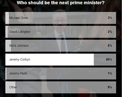 Farmers Weekly - Poll on next Prime Minister (Diego Sideburns) Tags: farmersweekly primeminister poll jeremycorbyn meandthefarmer stancullimore paulheaton housemartins brexit generalelection