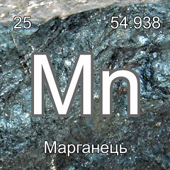 Хімічні елементи Марганець Mn InterNetri Ukraine