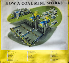 NCB poster late 50's early 60's, How A Coal Mine Works (Pitheadgear) Tags: poster posters ncb nationalcoalboard mining coal pits mine colliery coalmining coalindustry coalminers
