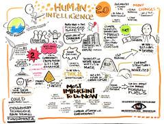 Ci2019_Day 1_Human Intelligence 2.0_2_Small