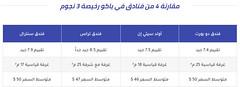 قائمة افضل 7 فنادق في غابالا اذربيجان خياليّة ! لهذا العام (Muqarene - مقارنة فنادق) Tags: فنادق فندق سياحة سفر حجوزات حجز اسعار مقارنة