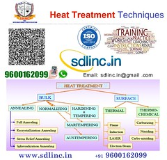 373 Heat treatment techniques sdlinc certificate training (sdlincqualityacademy) Tags: coursesinqaqc qms ims hse oilandgaspipingqualityengineering sixsigma ndt weldinginspection epc thirdpartyinspection relatedtraining examinationandcertification qaqc quality employable certificate training program by sdlinc chennai for mechanical civil electrical marine aeronatical petrochemical oil gas engineers get core job interview success work india gulf countries