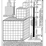Walter Russell Chart (95)