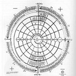 Walter Russell Chart (3)