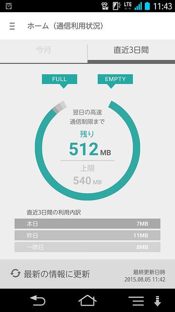 楽天モバイルは直近3日間の高速通信量に制限