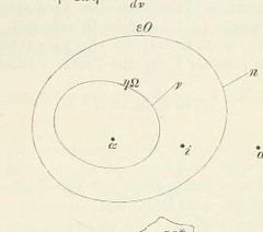 This image is taken from Page 227 of Vorlesungen über die Theorie des Potentials und der Kugelfunctionen (Medical Heritage Library, Inc.) Tags: harmonic analysis potential theory gerstein toronto medicalheritagelibrary date1887 idvorlesungenpoten00neumuoft