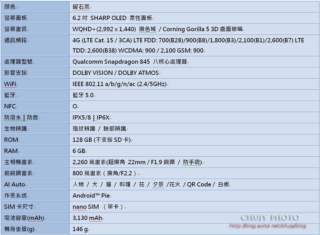 (chujy) SHARP AQUOS Zero 世界最輕日系美型手機 - 11
