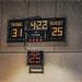 Score (p)