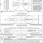 Walter Russell Chart (64)