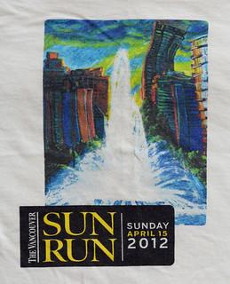 Sun Run 2012