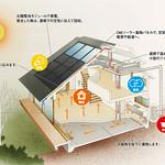 ソーラーシステムの写真