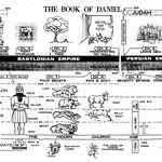 Clarence Larkin Charts(44)