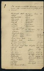 List of Auckland public houses inspected by Auckland Customs, 1881 (Archives New Zealand) Tags: archivesnewzealand archives archivesnz history nzhistory 1881 customs pubs publichouses auckland