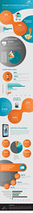 The State of E-commerce Infrastructure - An Infographic (DeepakWebscale) Tags: ecommerce thestateofecommerceinfrastructure ecommerceinfographic