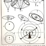 Walter Russell Chart (47)