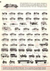 Wiking-1973-2 (adrianz toyz) Tags: wiking west germany berlin plastic models 187 ho 190 catalogue brochure list model adrianztoyz scale verkehrs modelle car bus truck lorry van 1973 prospekte
