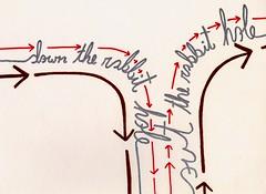 Rabbit Hole (Daniel Ari Friedman) Tags: daniel friedman danielarifriedman red black drawing draw art ink paper creative text writing cursive words letters science philosophy pen artistic geometry topology mathematics cartoon freehand freedraw craft